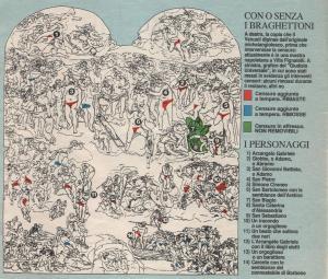 Grafico delle censure sul Giudizio Universale alla Cappella sistina di Michelangelo